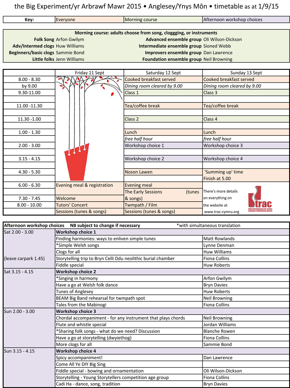Timetable for the Big Experiment 2015